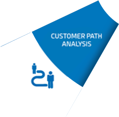 Customer Path Analysis