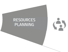 Resources Planning