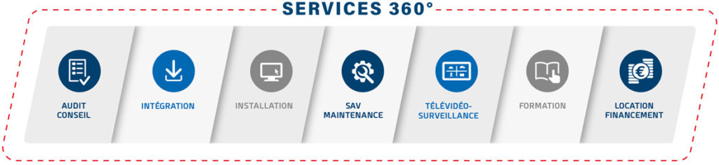 Services TEB Vidéo & Sécurité