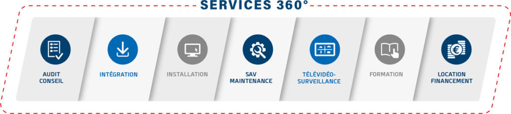 Services 360 TEB