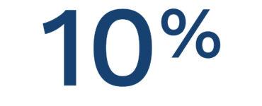 10% in R&D
