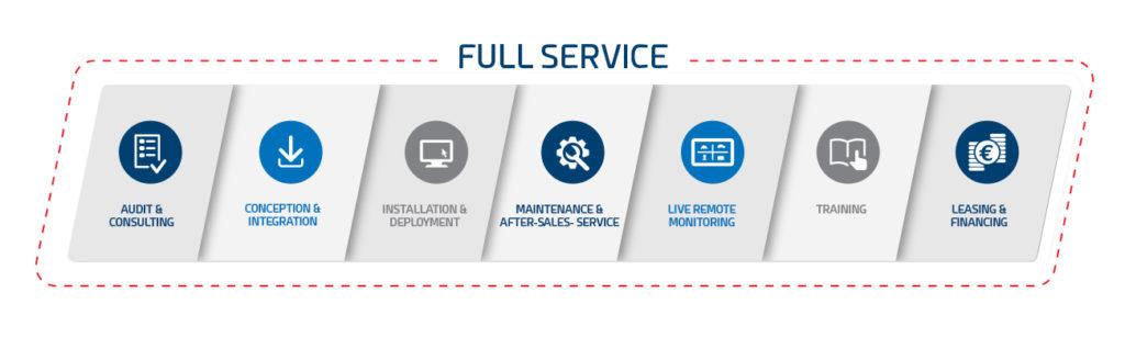 TEB services