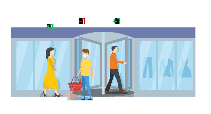 Solution de comptage des personnes et des véhicules